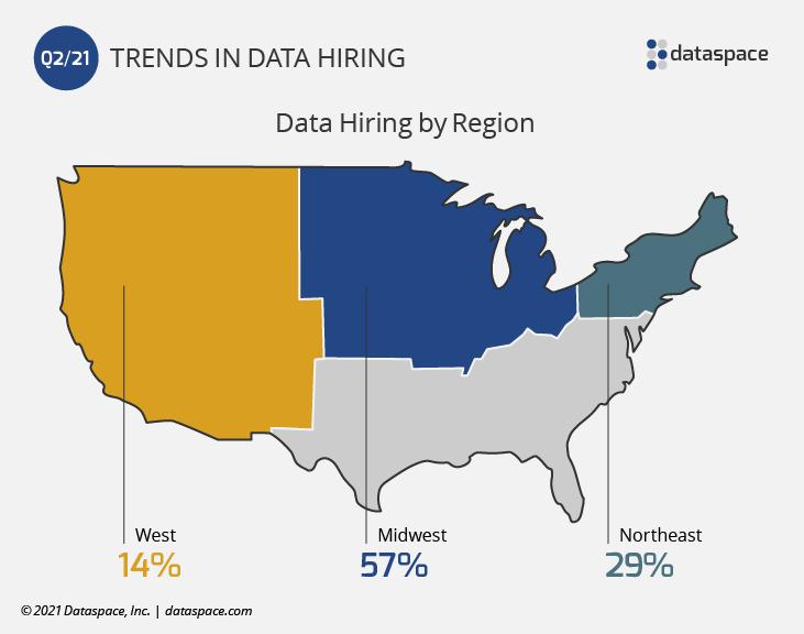 Data Hiring by Region Q2 2021 map
